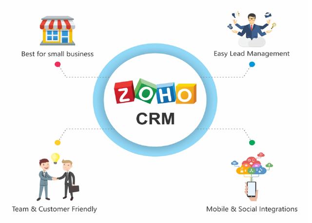 Zoho CRM : بهترین نرم افزار CRM برای دورکاری | آژانس دیجیتال مارکتینگ دیماژن