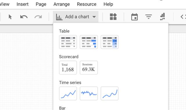 انتخاب بهترین نمودار برای داده ها   آژانس دیجیتال مارکتینگ دیماژن